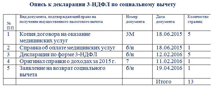 Форма опись документов к декларации 3 ндфл образец как заполнить декларацию 3 ндфл при продаже комнаты
