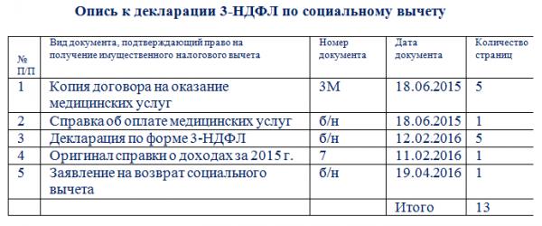 Опись документов при оформлении имущественного налогового вычета