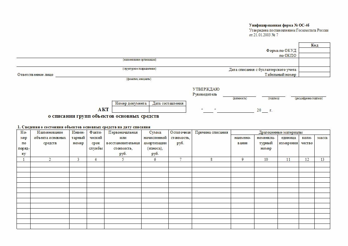Дефектный акт на списание основных средств образец